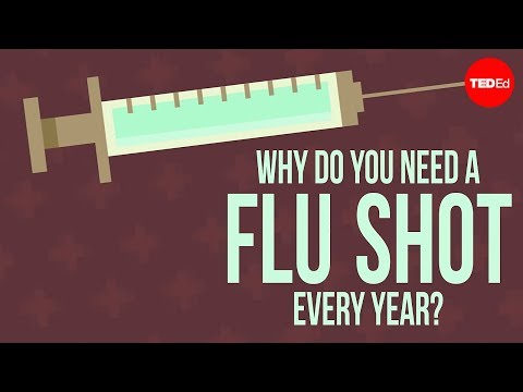 Why We Need a Flu Shot Every Year