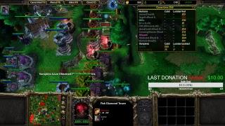 Eclipse ORPG - Nagatempel (Warcraft III) - Самые популярные