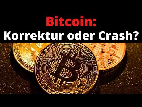 Optionen auf bitcoin