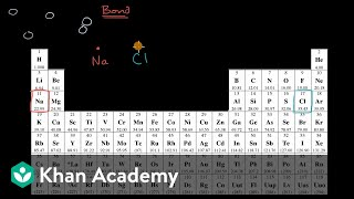 Grade 9 Science | Ionic Bonds | Khan Academy