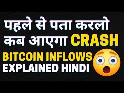 Bitcoin auto trader bot