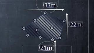 Compact Defending Analysis Clip 8 - FIFA World Cup™ Russia 2018