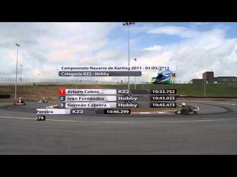 Karting. Resumen Primera Prueba (01/05/11)