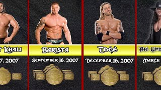 Every WWE World Heavyweight Champion winner from its start till now l Sports data