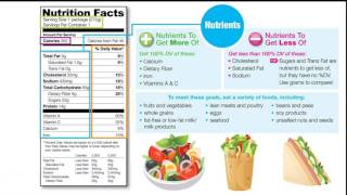 Discover How to Read A Nutrition Label