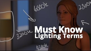 Film/Video Lighting Terminology 101: A Crash Course