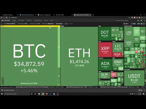 Ingyenes bitcoin roll