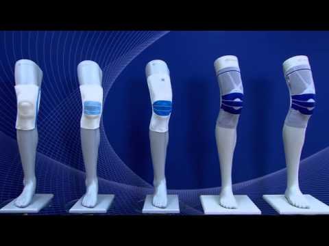 Was die Medizin ist für degenerative Bandscheibenerkrankung benötigt