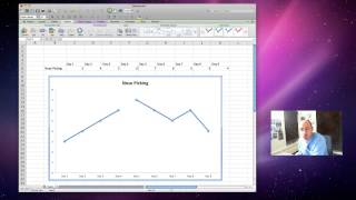 excel graphing aba style