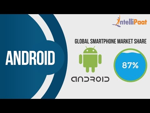Journey into Android | Android Online Training | Android Tutorial ...