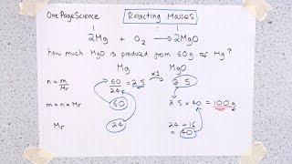 Calculating Masses In Reactions (GCSE, AQA, C2a)