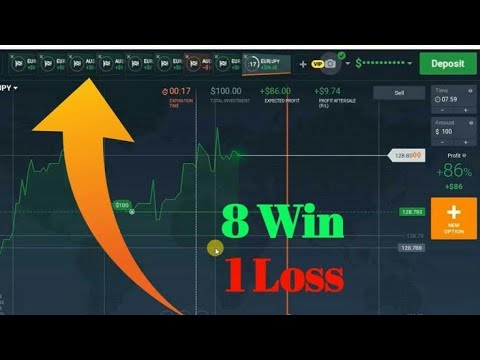 Binary options real reviews for 2020