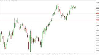 FTSE 100 - FTSE 100 Technical Analysis for February 24 2017 by FXEmpire.com