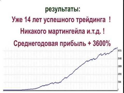 Доллар к российскому рублю на форекс