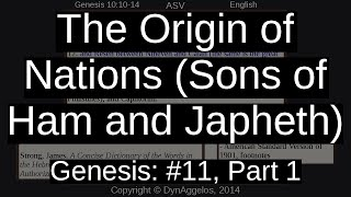 The Origin of Nations (Sons of Ham and Japheth)