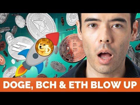 Bitcoin analizės įrankiai