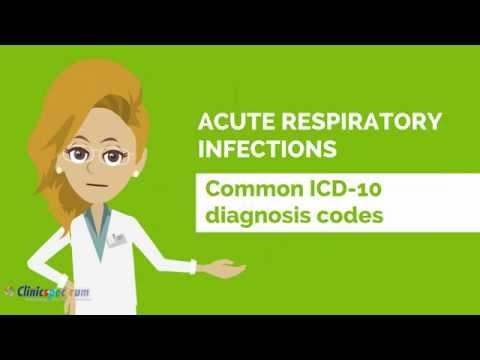 Congestive prostatitis discharge