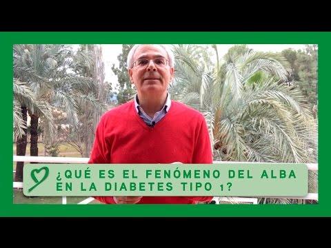 Cura del diabete verapamil