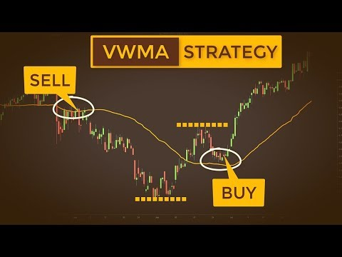 The Moving Average No One Talks About | Stock Trading With Volume Weighted Moving Average (VWMA)