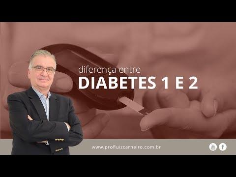 Da diabetes de tipo 2 remédios populares tratamento
