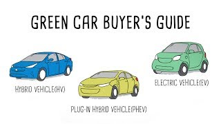 Explaining The 3 Different Types Of Green Vehicles