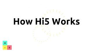 Vídeo de Hi5