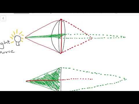 Rețete populare pentru acuitatea vizuală