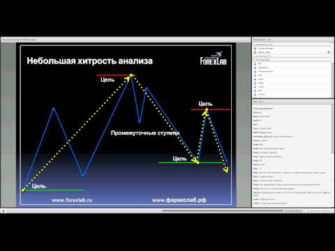 Forex trading signals