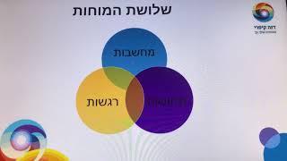 החשיבות של האינטגרציה של שלושת המוחות שלנו