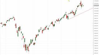 Wall Street – Corona Zahlen und Märkte steigen