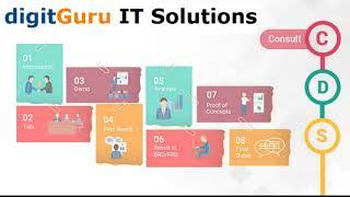 digitGuru IT Solutions - Video - 1