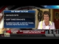 Rep. Walorski on Trump's tax plan: This is what the American people wanted to see