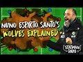 Nuno Espirito Santo's Wolves | Tactics Explained