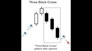 3 BLACK CROWS REVERSAL PATTERN! A MUST KNOW FOR TRADERS!!
