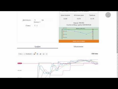 Обучение бинарному опциону видео