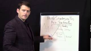 How to Think Strategically and Act Tactically