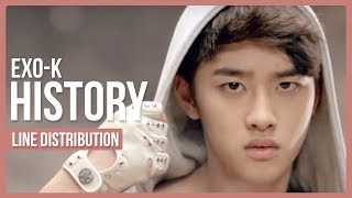 EXO-K - HISTORY Line Distribution (Color Coded)
