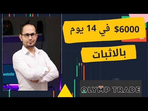 Kaip apskaičiuoti būsimą bitcoin pelną