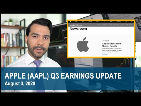 Caution on Apple Stock Explained | Apple Stock Analysis – Q3 Earnings Update