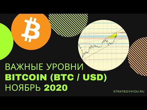 Bitcoin exchange account
