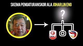 Polisi Ungkap Skema Pengaturan Skor ala Johar Lin Eng di Liga 2 dan Liga 3
