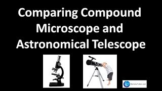 Comparing Compound Microscope and Astronomical Telescope | Light
