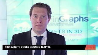 Risk Assets could bounce in April