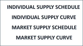 Individual supply schedule/Individual supply curve/Market supply schedule and market supply curve