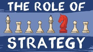 Corporate Strategy: The role of strategy in business