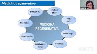 Medicina Regenerativa en DMAE