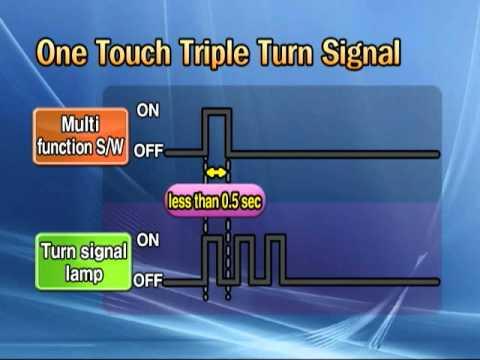 HYUNDAI TUCSON- One Touch Triple Turn Signal Function