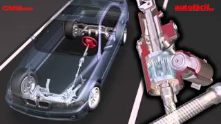 Power Steering Systems: how they work