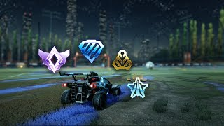 Youtubers try to Guess Rocket League Ranks