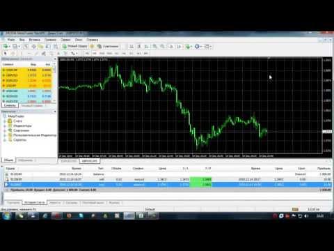 Форекс курс доллара к рубля